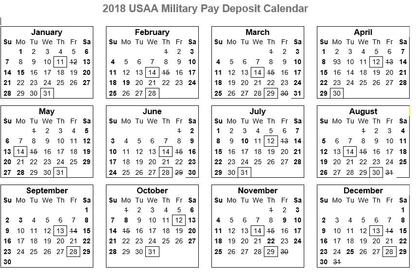 DFAS military pay dates (active duty and reserve) are scheduled for the 1 st and 15 th of every month unless those dates fall on a weekend or holiday. Whenever a payday falls on a weekend or holiday, pay is issued on the last workday preceding the 1st and the 15th.