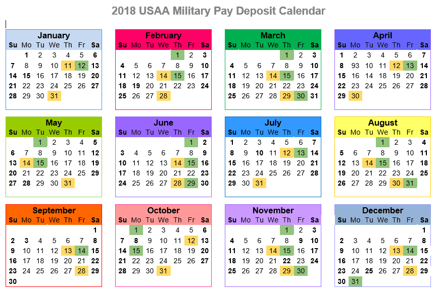 when will usaa post my military pay