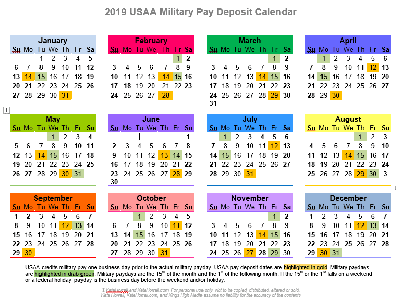 Printable 2019 USAA Military Pay Deposit Calendar