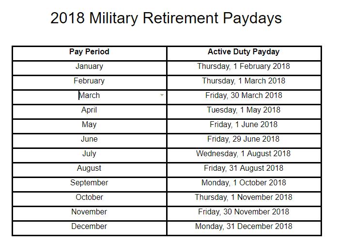 2018 Military Retirement Paydays Katehorrell