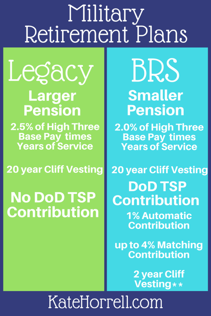 Understanding the differences between the military's new Blended Retirement System (BRS) and the old legacy system.