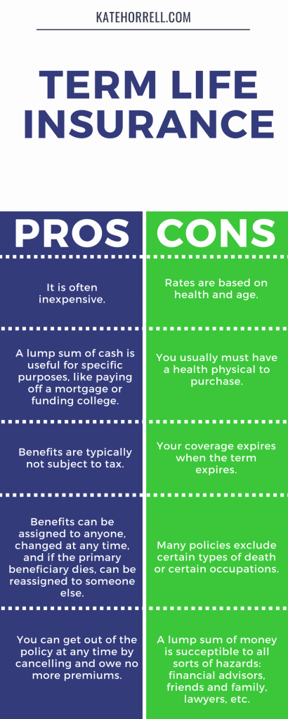 Should you purchase term life insurance? Consider these pros and cons.