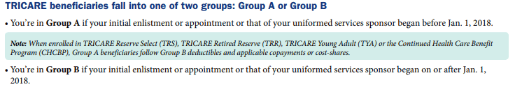 Tricare Groups